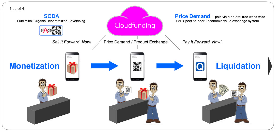 Cloudfunding Exchange